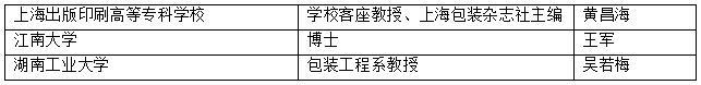 """2018中国包装容器展""""品牌终端包装专家顾问委员会""""成立"""